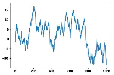 Data Wrangling — DataTech 1 0 documentation